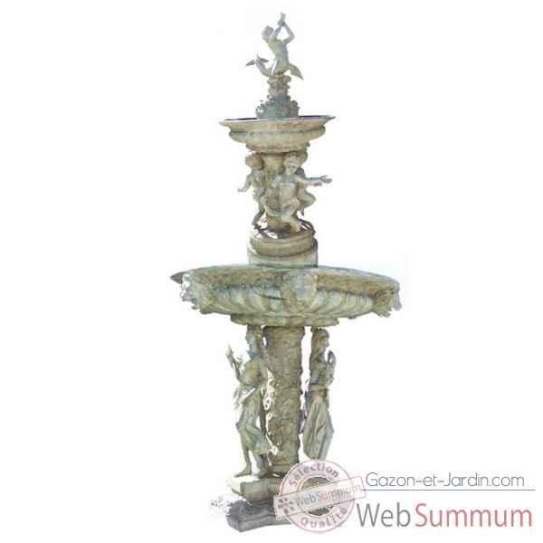 Achat de fontaine sur gazon et jardin for Achat decoration jardin