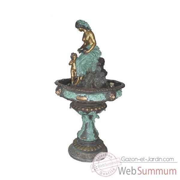 Fontaine Vasque En Bronze De D Coration Bronze Web Summum Dans Bronze De Fontaine