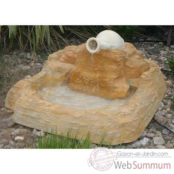 D coration piscine rochers diffusion sur gazon et jardin for Decor rocher piscine